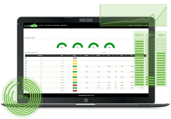 View your OEE in real-time in a dynamic dashdoard and other important KPIs